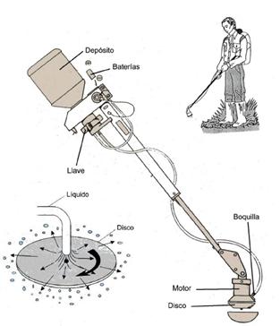 pulverizadora centrifuga