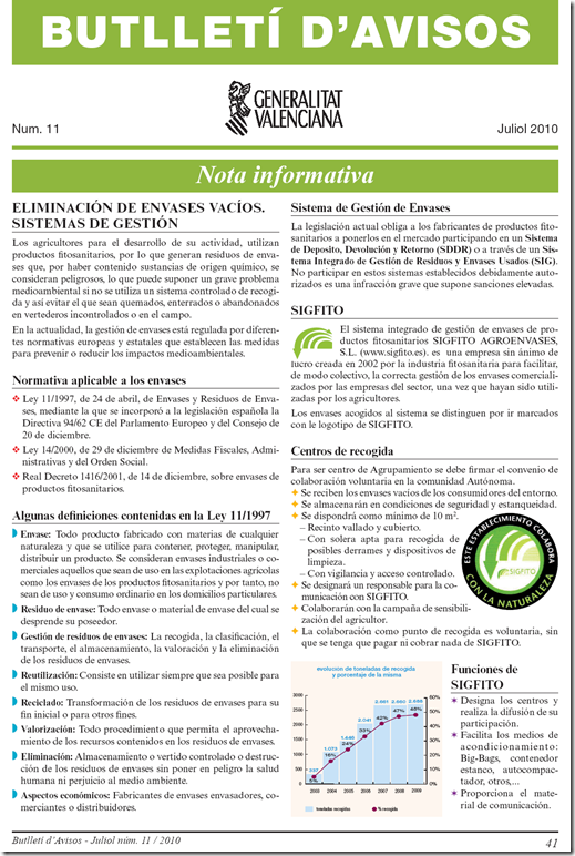 Boletín de Avisos nº11 2010